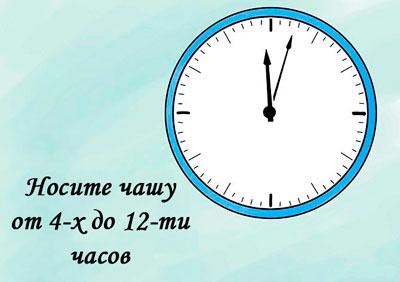 Менструальную чашу можно носить до 12 часов